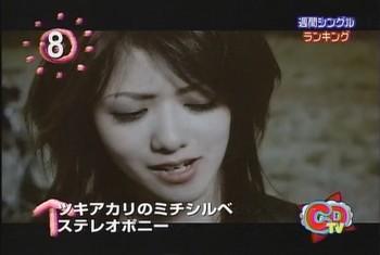 09年11月15日01時22分-TBSテレビ-番組名未取得.jpg
