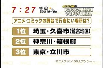 10年05月25日07時27分-フジテレビ-番組名未取得(5).jpg